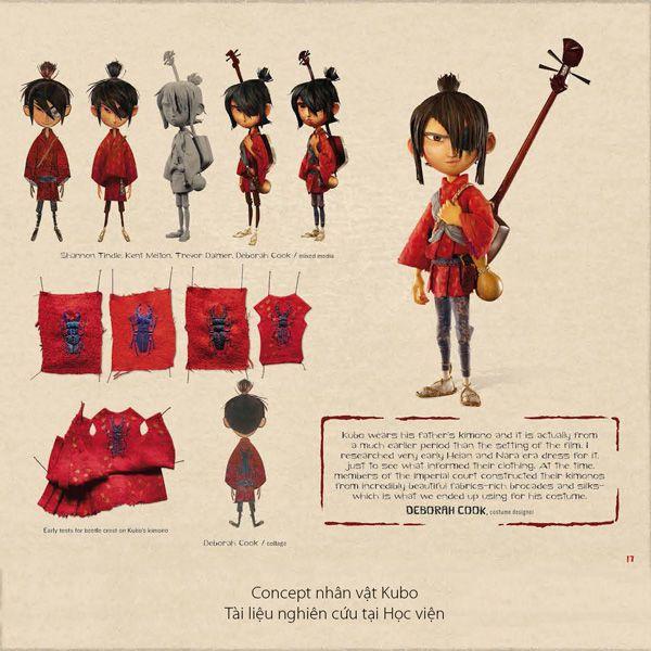 Thiết kế nhân vật người, Zbrush